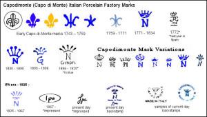 capodimonte-italian-porcelain-factory-marks-1